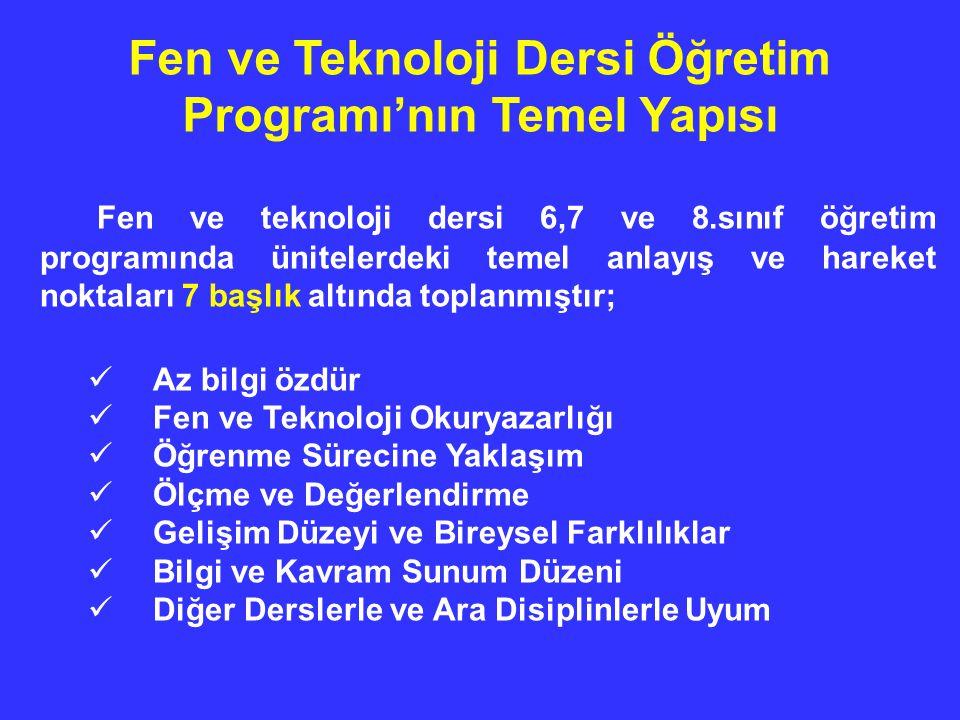Fen ve Teknoloji Dersi Öğretim Programı'nın Temel Yapısı