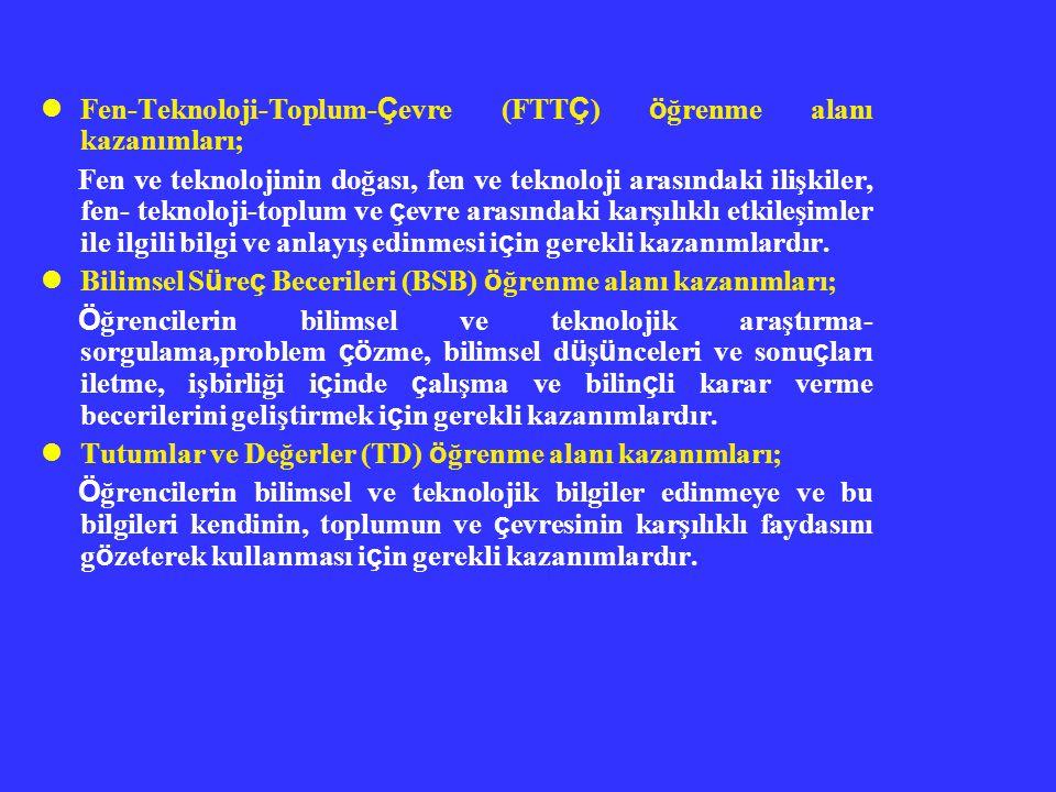 Fen-Teknoloji-Toplum-Çevre (FTTÇ) öğrenme alanı kazanımları;