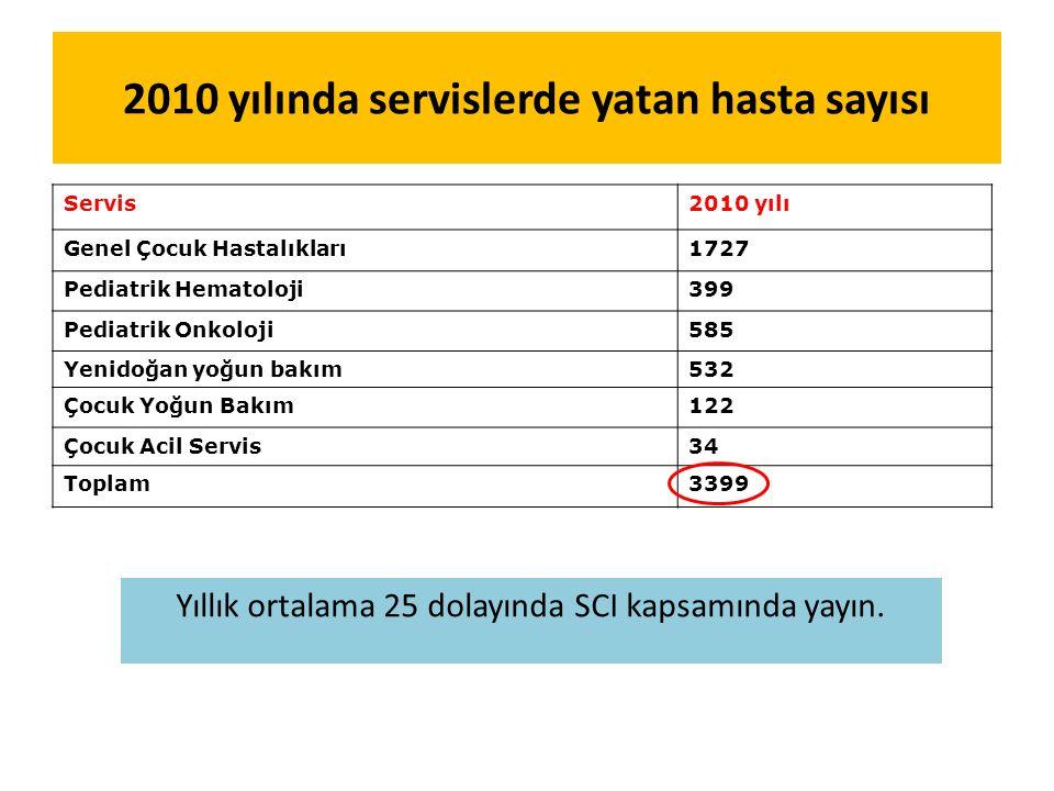 2010 yılında servislerde yatan hasta sayısı
