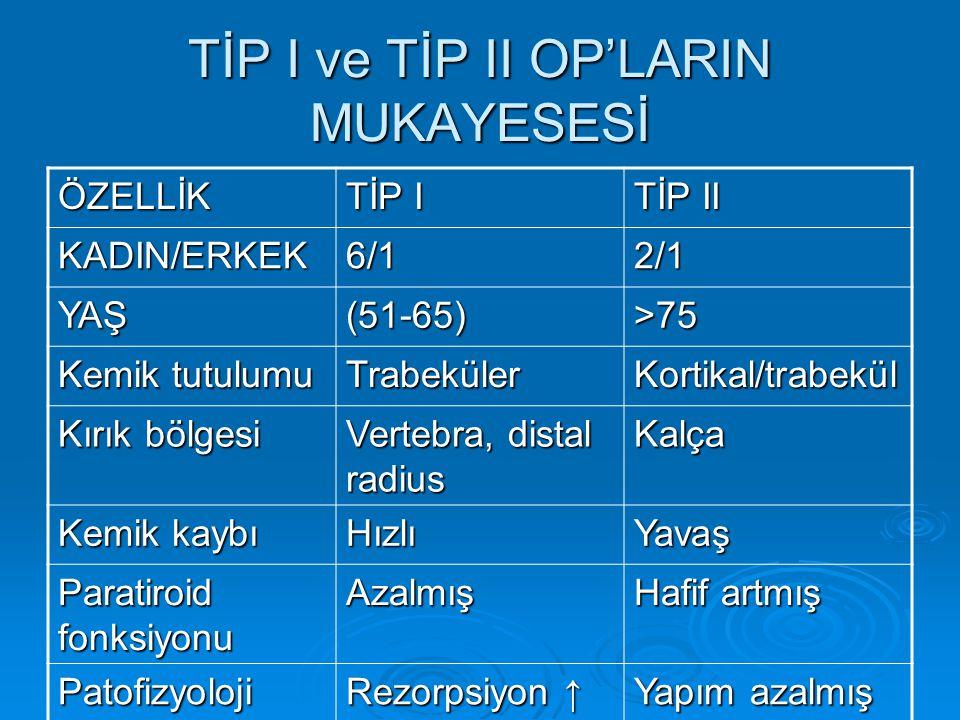 TİP I ve TİP II OP'LARIN MUKAYESESİ