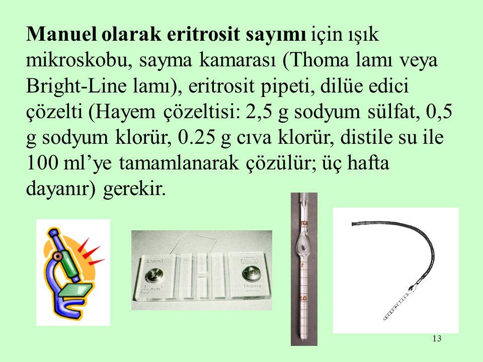 Manuel olarak eritrosit sayımı için ışık mikroskobu, sayma kamarası (Thoma lamı veya Bright-Line lamı), eritrosit pipeti, dilüe edici çözelti (Hayem çözeltisi: 2,5 g sodyum sülfat, 0,5 g sodyum klorür, 0.25 g cıva klorür, distile su ile 100 ml'ye tamamlanarak çözülür; üç hafta dayanır) gerekir.