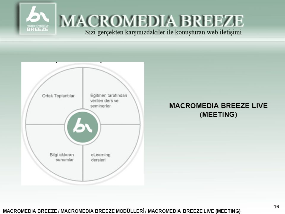 MACROMEDIA BREEZE LIVE (MEETING)