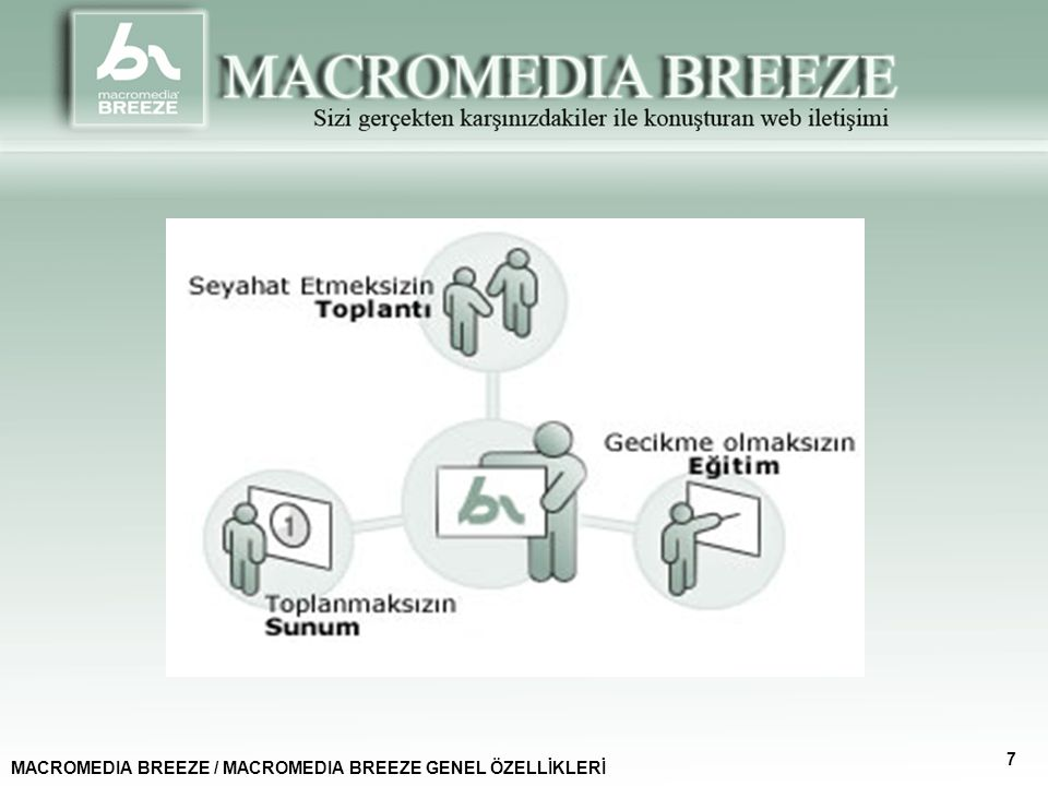 7 MACROMEDIA BREEZE / MACROMEDIA BREEZE GENEL ÖZELLİKLERİ