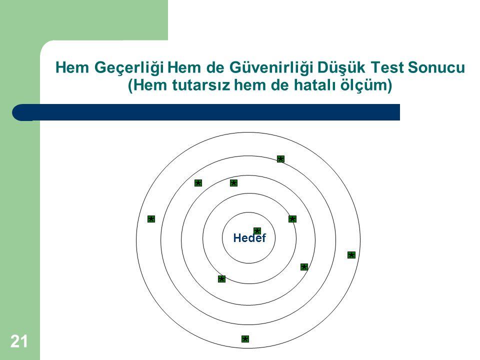 Hem Geçerliği Hem de Güvenirliği Düşük Test Sonucu (Hem tutarsız hem de hatalı ölçüm)