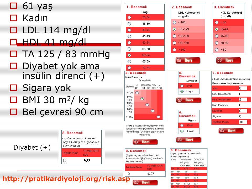 Diyabet yok ama insülin direnci (+) Sigara yok BMI 30 m2/ kg