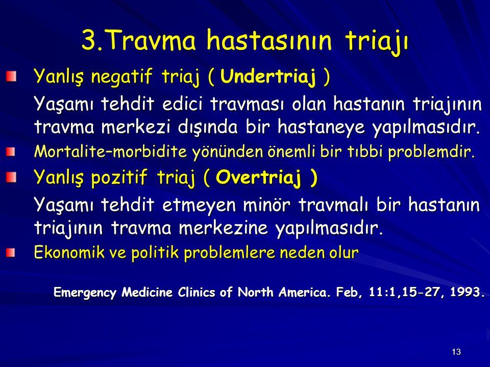 3.Travma hastasının triajı