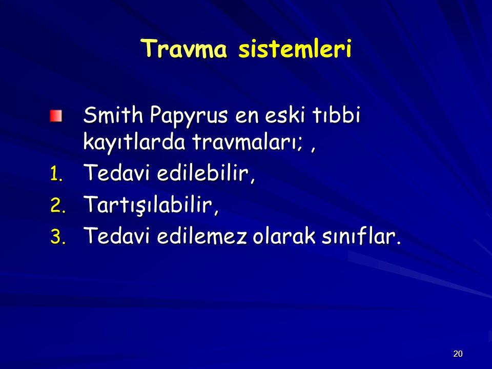 Travma sistemleri Smith Papyrus en eski tıbbi kayıtlarda travmaları; ,