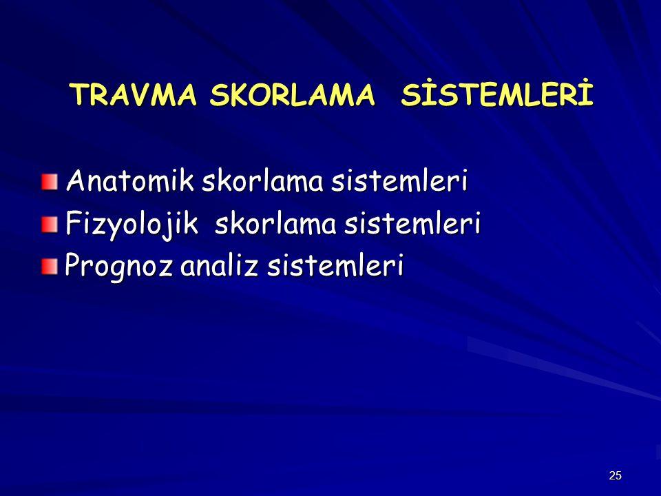 TRAVMA SKORLAMA SİSTEMLERİ