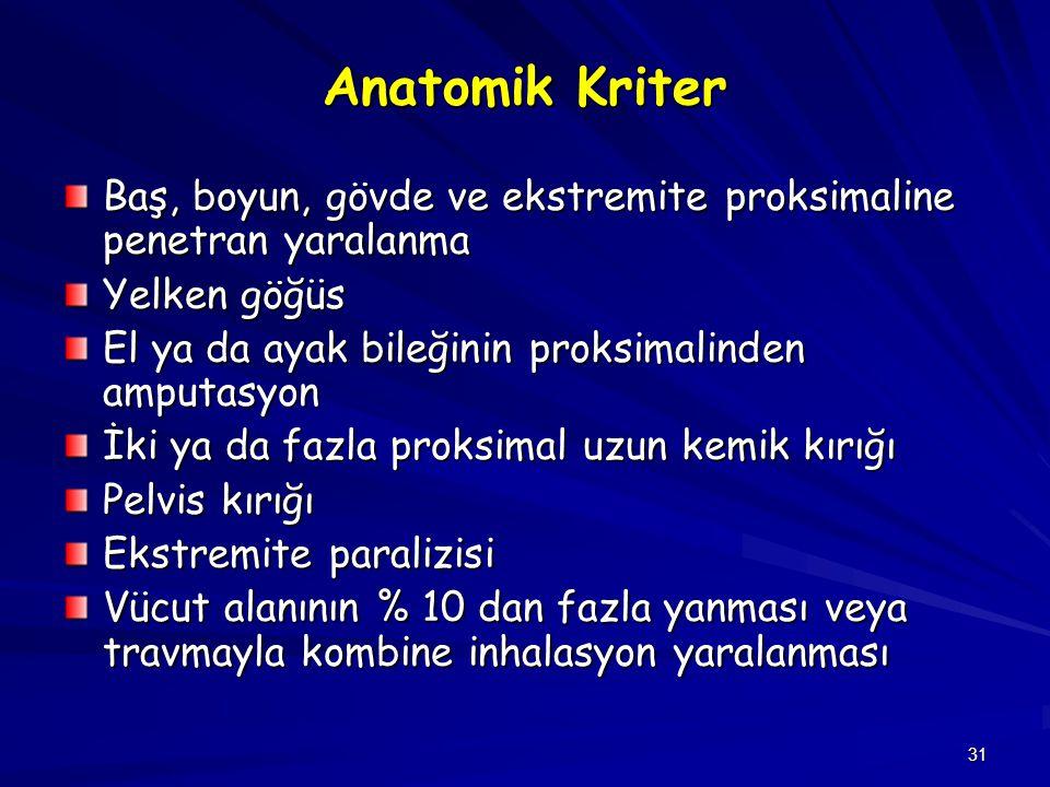 Anatomik Kriter Baş, boyun, gövde ve ekstremite proksimaline penetran yaralanma. Yelken göğüs. El ya da ayak bileğinin proksimalinden amputasyon.