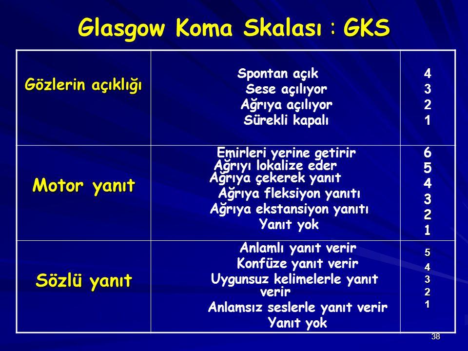Glasgow Koma Skalası : GKS