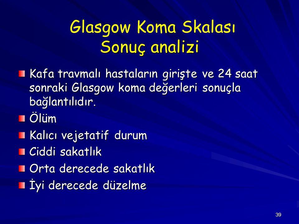Glasgow Koma Skalası Sonuç analizi