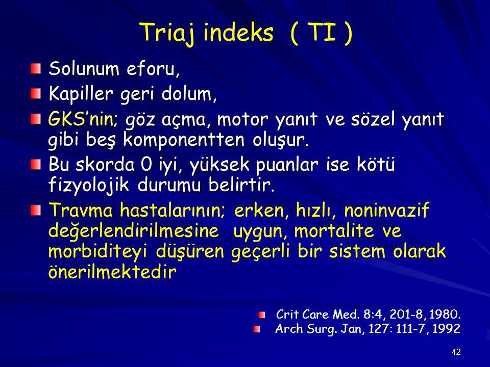 Triaj indeks ( TI ) Solunum eforu, Kapiller geri dolum,