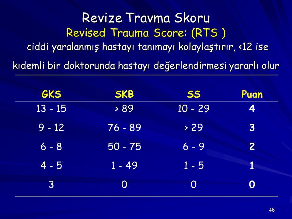 Revize Travma Skoru Revised Trauma Score: (RTS ) ciddi yaralanmış hastayı tanımayı kolaylaştırır, <12 ise kıdemli bir doktorunda hastayı değerlendirmesi yararlı olur