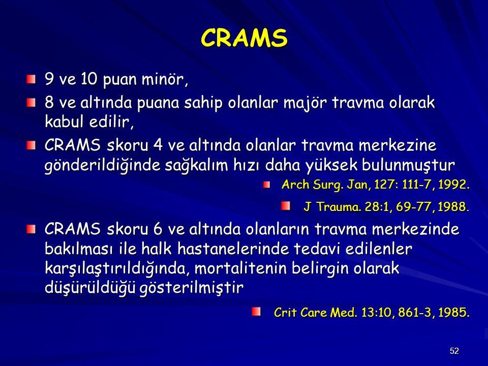 CRAMS 9 ve 10 puan minör, 8 ve altında puana sahip olanlar majör travma olarak kabul edilir,