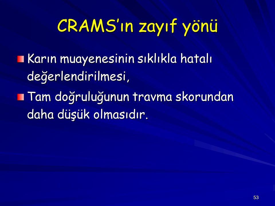 CRAMS'ın zayıf yönü Karın muayenesinin sıklıkla hatalı değerlendirilmesi, Tam doğruluğunun travma skorundan daha düşük olmasıdır.