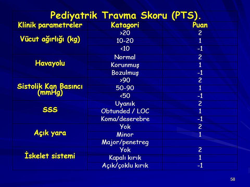 Pediyatrik Travma Skoru (PTS).