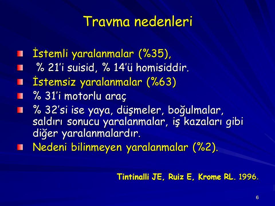 Travma nedenleri İstemli yaralanmalar (%35),