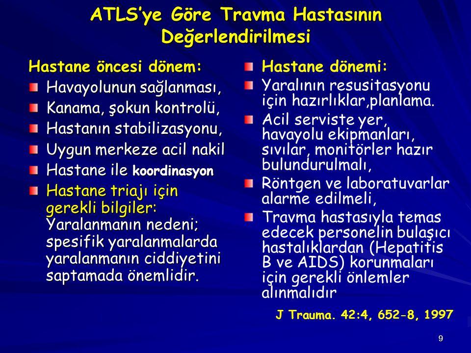 ATLS'ye Göre Travma Hastasının Değerlendirilmesi