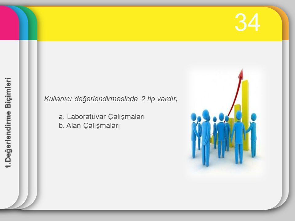 34 Kullanıcı değerlendirmesinde 2 tip vardır,