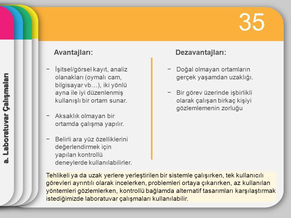 35 Avantajları: Dezavantajları: a. Laboratuvar Çalışmaları