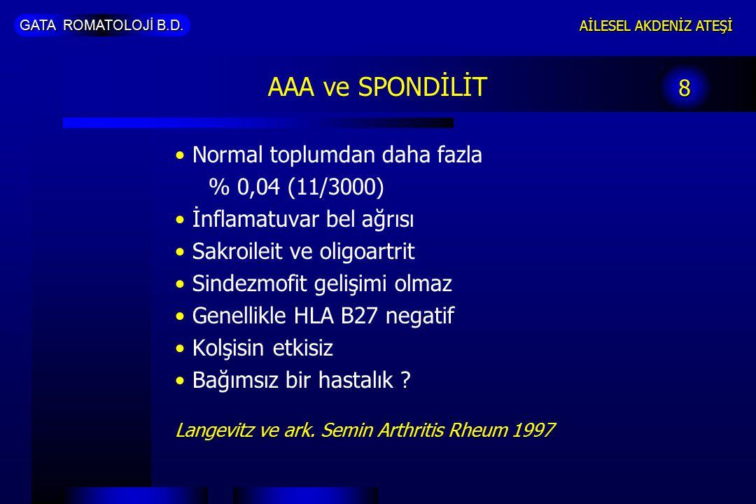 AAA ve SPONDİLİT 8 Normal toplumdan daha fazla % 0,04 (11/3000)