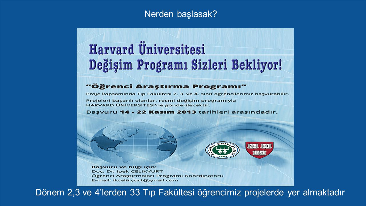 Nerden başlasak Dönem 2,3 ve 4'lerden 33 Tıp Fakültesi öğrencimiz projelerde yer almaktadır