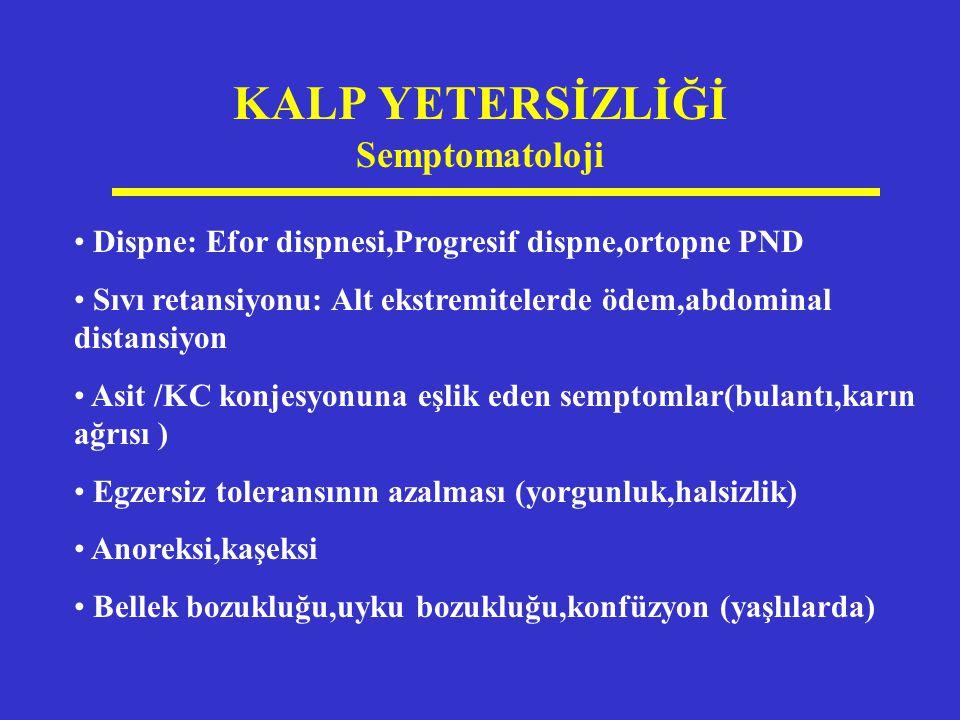 KALP YETERSİZLİĞİ Semptomatoloji