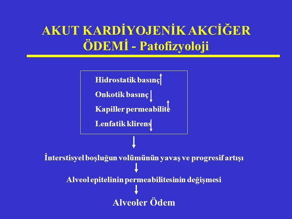 AKUT KARDİYOJENİK AKCİĞER ÖDEMİ - Patofizyoloji