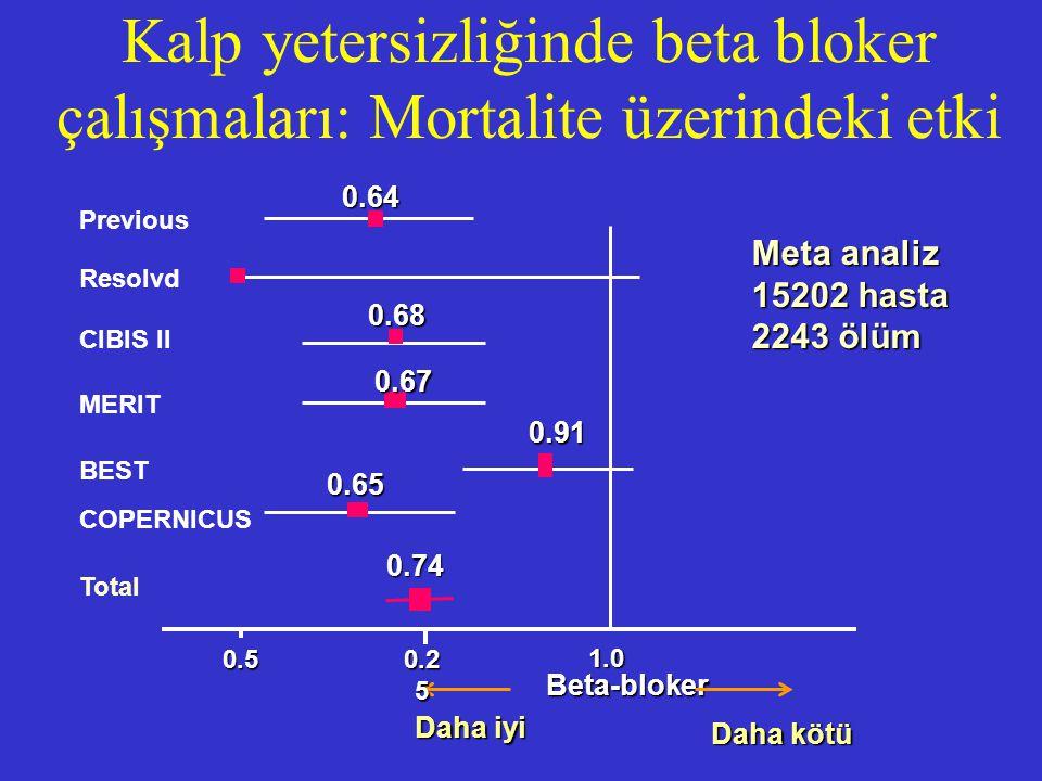 Kalp yetersizliğinde beta bloker çalışmaları: Mortalite üzerindeki etki