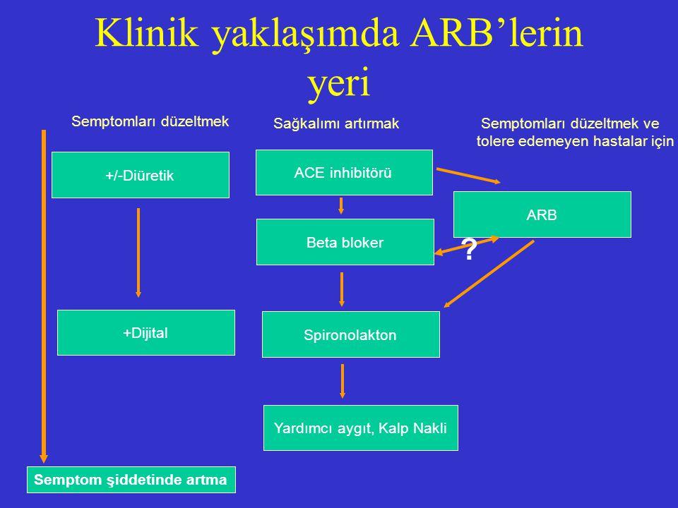 Klinik yaklaşımda ARB'lerin yeri