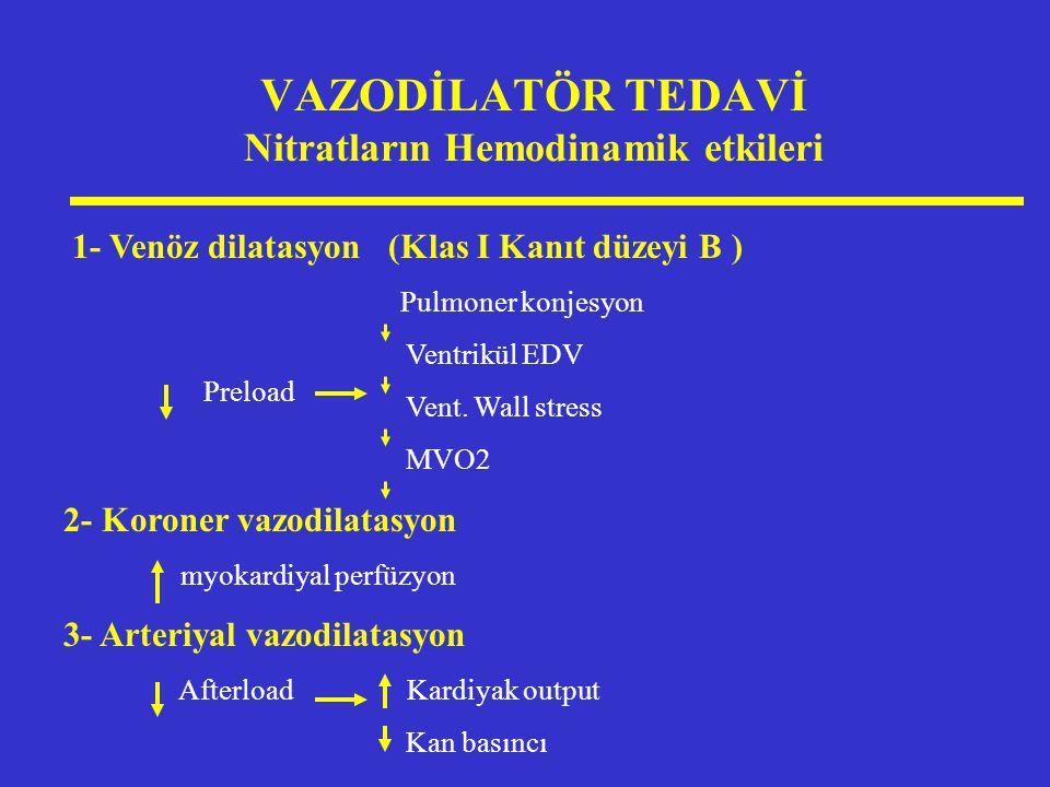 VAZODİLATÖR TEDAVİ Nitratların Hemodinamik etkileri