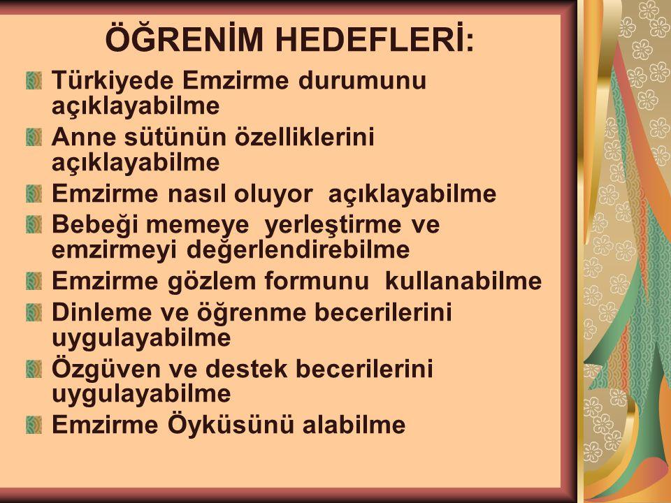 ÖĞRENİM HEDEFLERİ: Türkiyede Emzirme durumunu açıklayabilme