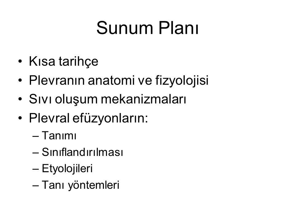 Sunum Planı Kısa tarihçe Plevranın anatomi ve fizyolojisi