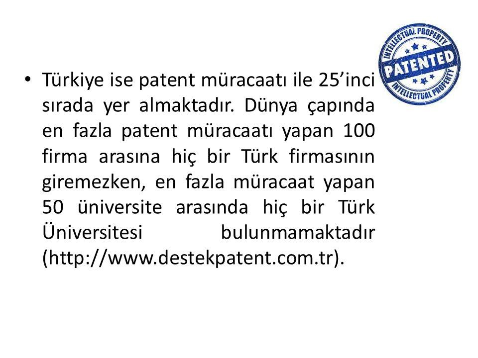 Türkiye ise patent müracaatı ile 25'inci sırada yer almaktadır