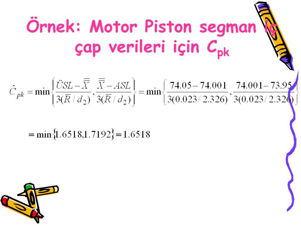 Örnek: Motor Piston segman iç çap verileri için Cpk