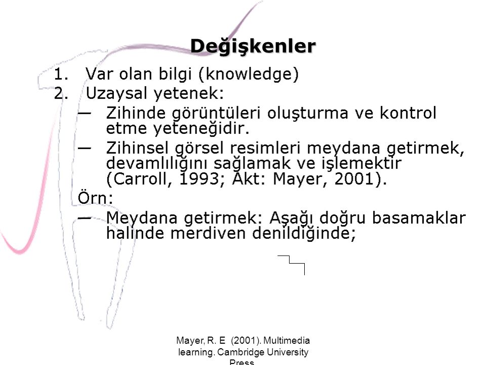Mayer, R. E (2001). Multimedia learning. Cambridge University Press.