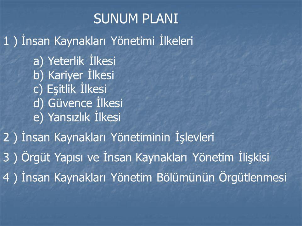 SUNUM PLANI 1 ) İnsan Kaynakları Yönetimi İlkeleri. a) Yeterlik İlkesi. b) Kariyer İlkesi. c) Eşitlik İlkesi.