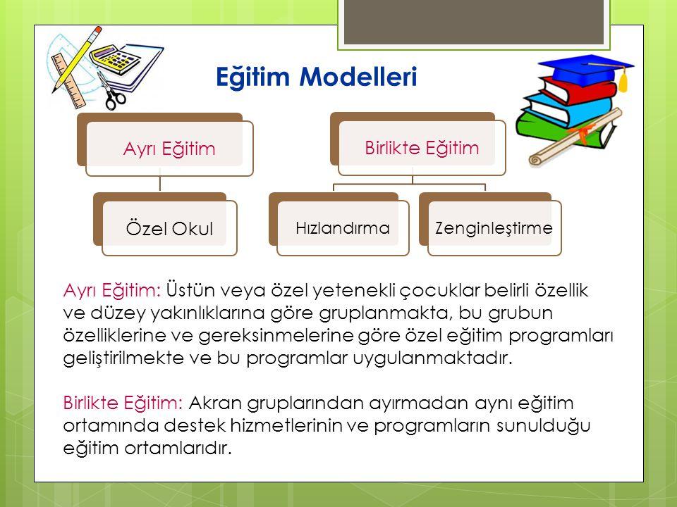 Eğitim Modelleri Ayrı Eğitim Birlikte Eğitim Özel Okul