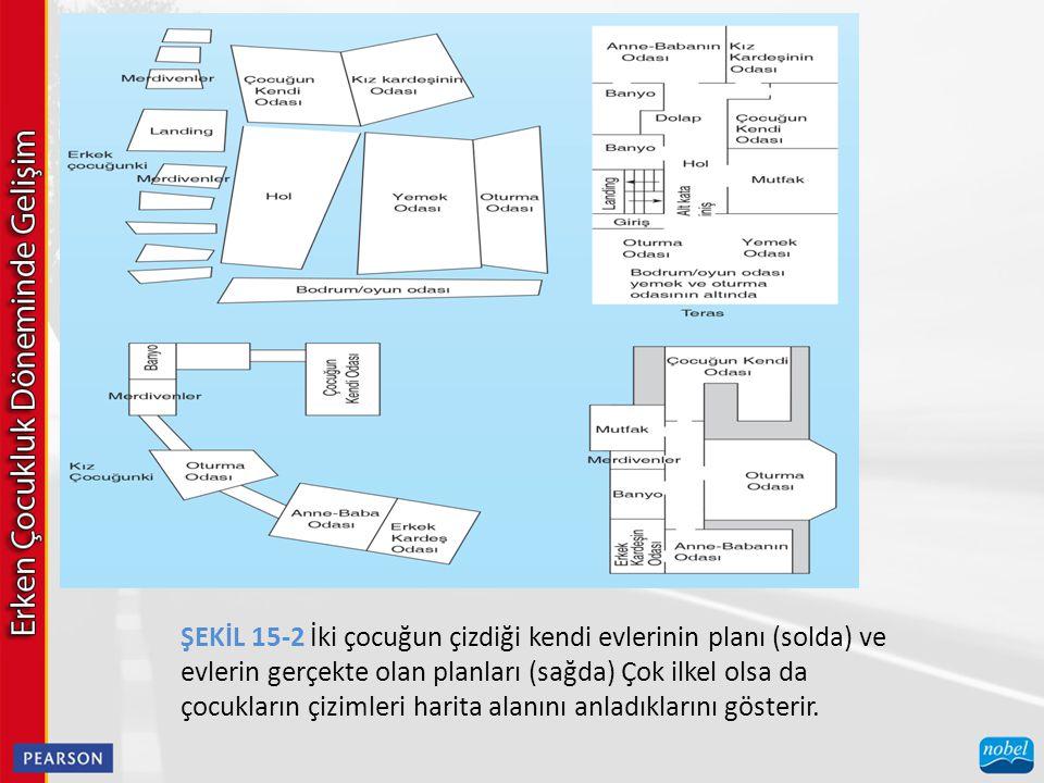 ŞEKİL 15-2 İki çocuğun çizdiği kendi evlerinin planı (solda) ve evlerin gerçekte olan planları (sağda) Çok ilkel olsa da çocukların çizimleri harita alanını anladıklarını gösterir.