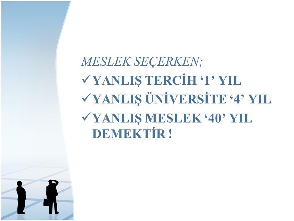 MESLEK SEÇERKEN; YANLIŞ TERCİH '1' YIL YANLIŞ ÜNİVERSİTE '4' YIL YANLIŞ MESLEK '40' YIL DEMEKTİR !