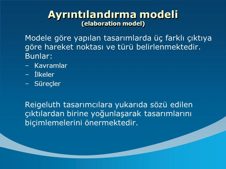 Ayrıntılandırma modeli (elaboration model)