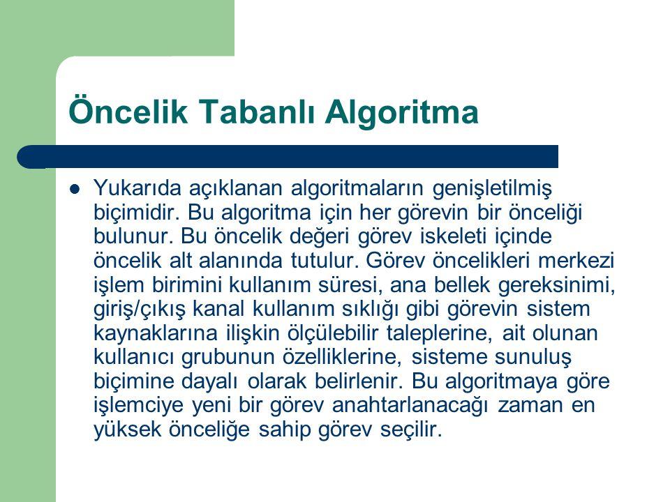 Öncelik Tabanlı Algoritma