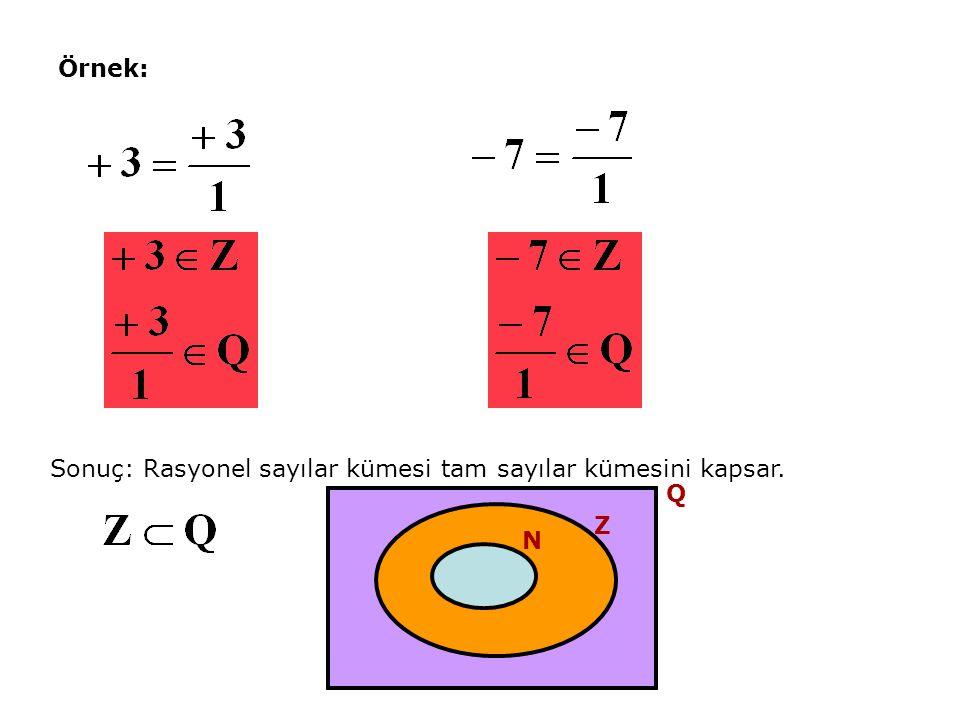 Örnek: Sonuç: Rasyonel sayılar kümesi tam sayılar kümesini kapsar. Q Z N