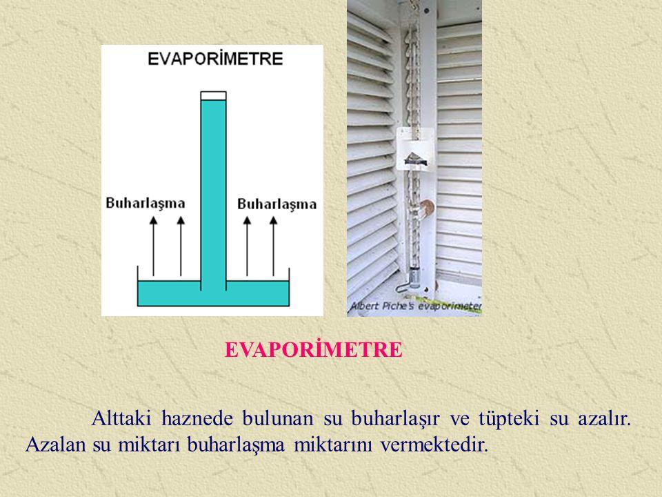 EVAPORİMETRE Alttaki haznede bulunan su buharlaşır ve tüpteki su azalır.