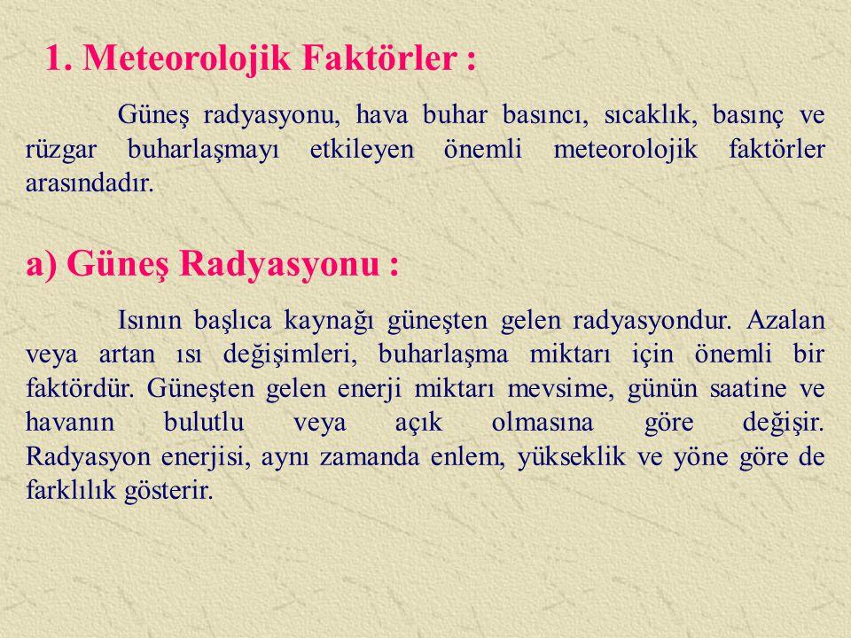 1. Meteorolojik Faktörler :