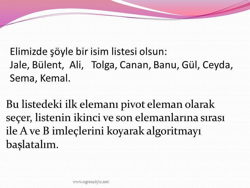 Elimizde şöyle bir isim listesi olsun: Jale, Bülent, Ali, Tolga, Canan, Banu, Gül, Ceyda, Sema, Kemal.