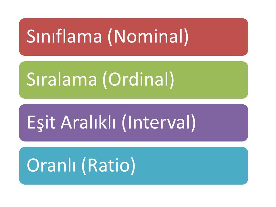 Sınıflama (Nominal) Sıralama (Ordinal) Eşit Aralıklı (Interval) Oranlı (Ratio)