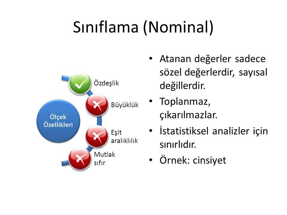 Sınıflama (Nominal) Ölçek Özellikleri. Özdeşlik. Büyüklük. Eşit aralıklılık. Mutlak sıfır.
