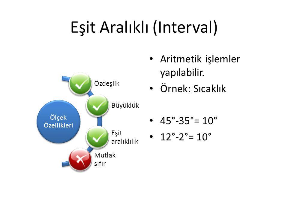 Eşit Aralıklı (Interval)