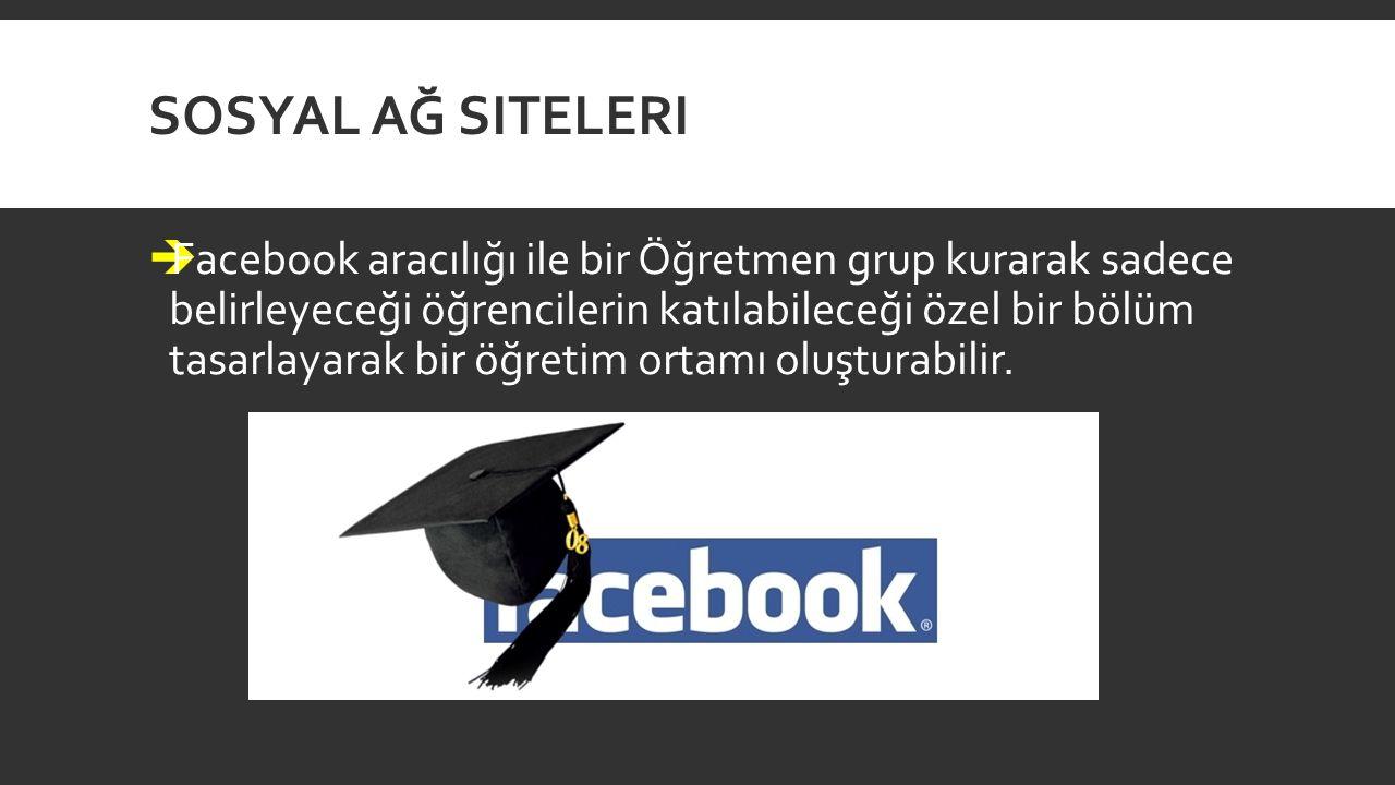Sosyal Ağ Siteleri
